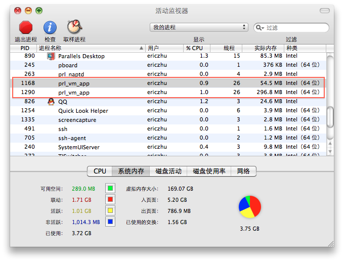 X模式和文本模式下的Fedora虚拟机系统资源占用对比